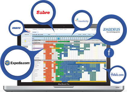 global distributed system management software market Global distribution system manage all aspects of your wholesale & distribution  operation - order management, supply chain, inventory & warehouse.