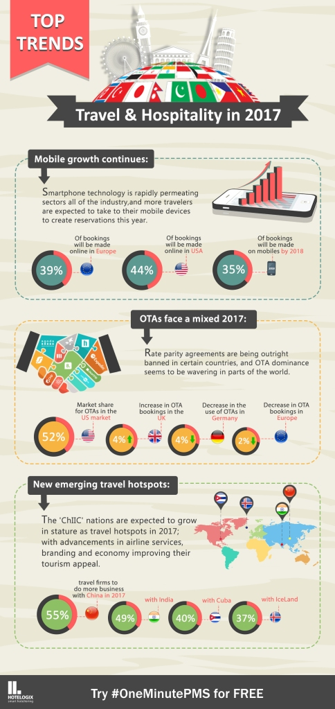 infographic-top-hospitality-trends-for-2017